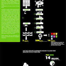 How to measure CO2 and build ownership Infographic