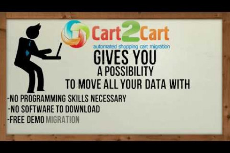 How to Migrate from OpenCart to PrestaShop with Cart2Cart Infographic