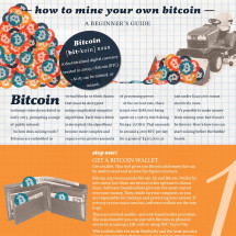 How to Mine Your Own Bitcoin  Infographic