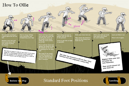 How To Ollie Infographic