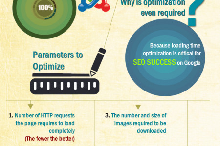 How to Optimize Joomla Websites for Speed and Performance Infographic