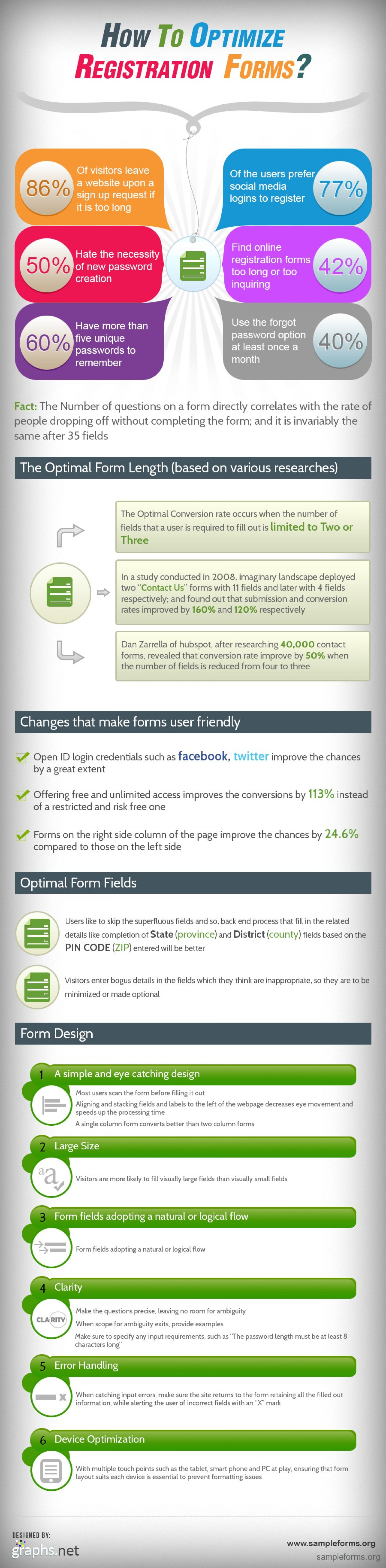 How to optimize registration forms? Infographic
