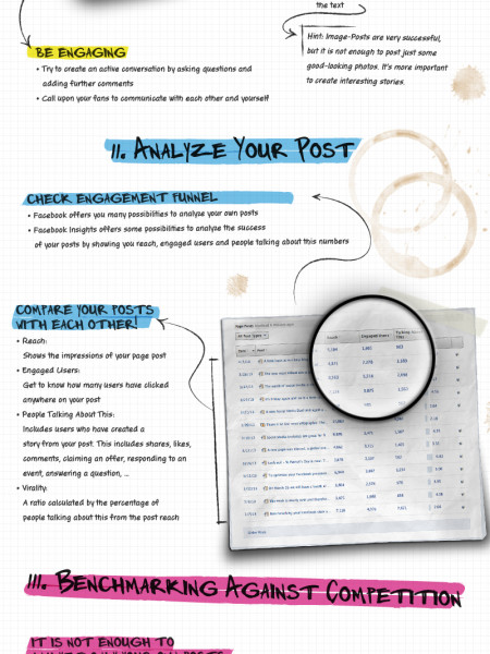 How To Optimize Your Facebook Posts Infographic