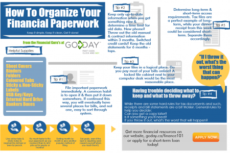 How To Organize Your Financial Paperwork Infographic