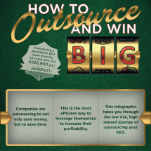How To Outsource And Win Big Infographic