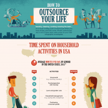 How to outsource your life Infographic