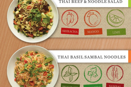 How To Pair Wine with Southeast Asian Food Infographic