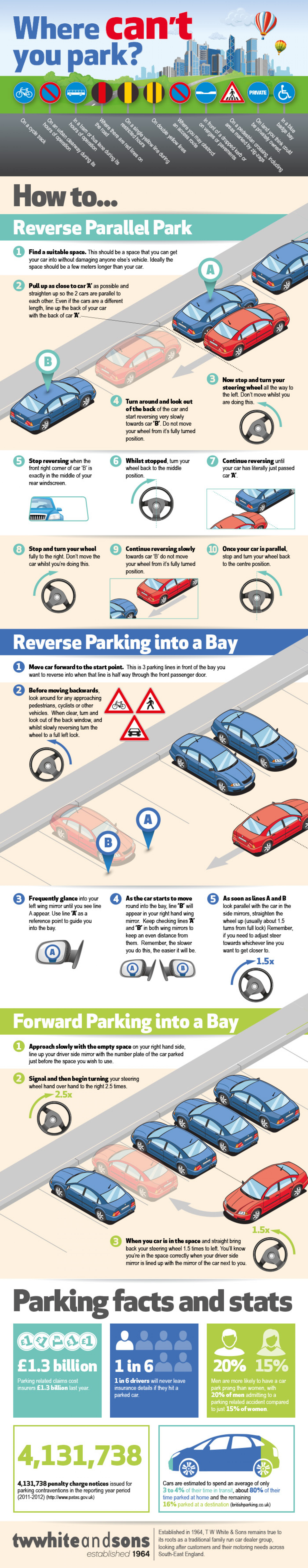 How to Park Infographic