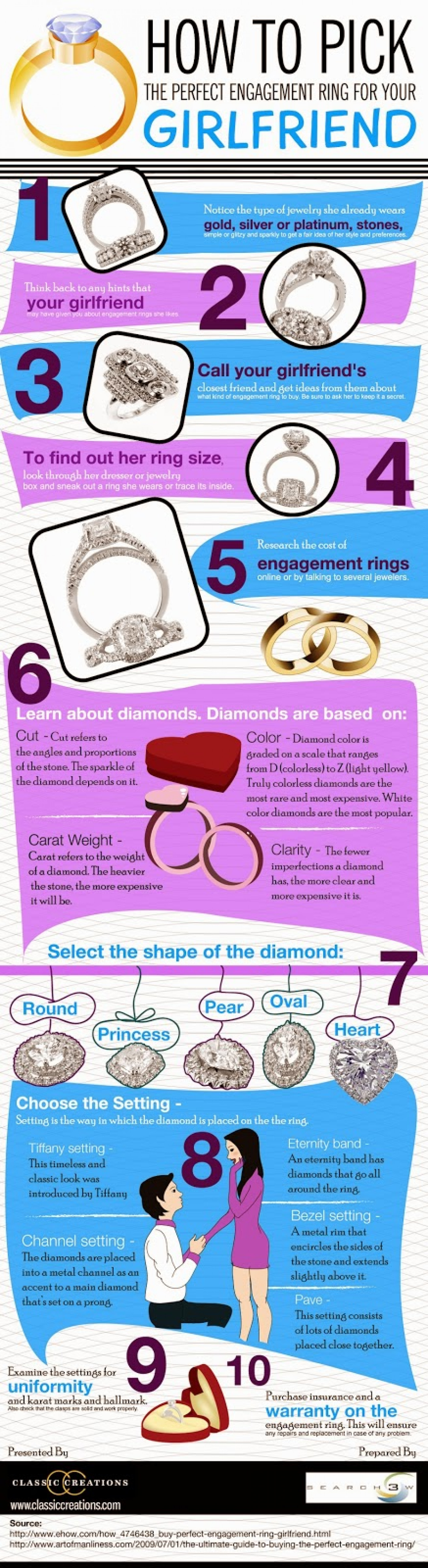 How To Pick The Perfect Engagement Ring For Your Girlfriend Infographic