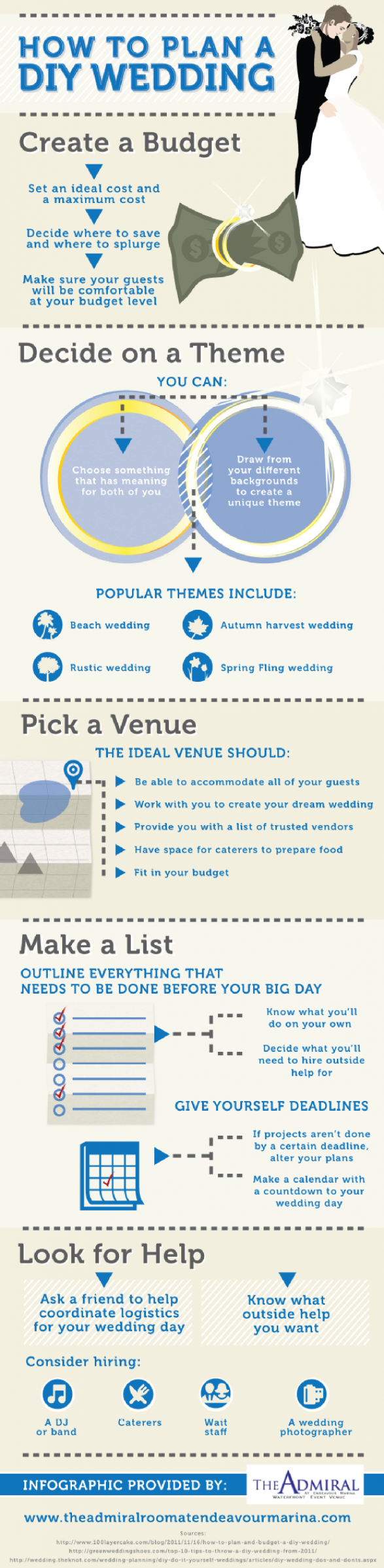 How To Plan a DIY Wedding