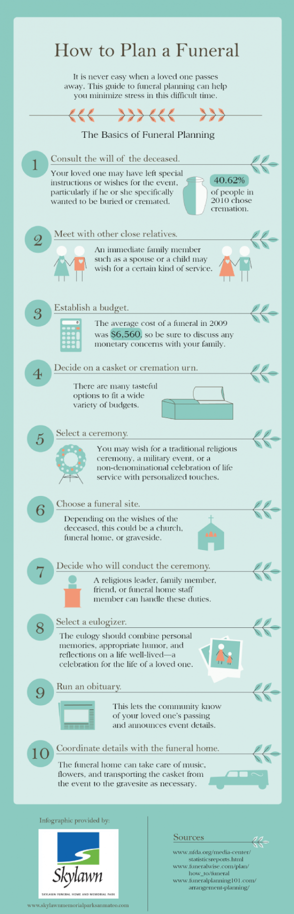 How to Plan a Funeral Infographic