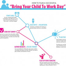 How to Plan a Successful Bring Your Child to Work Day Infographic