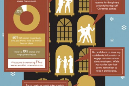 How to Plan a Trouble Free Office Christmas Party Infographic