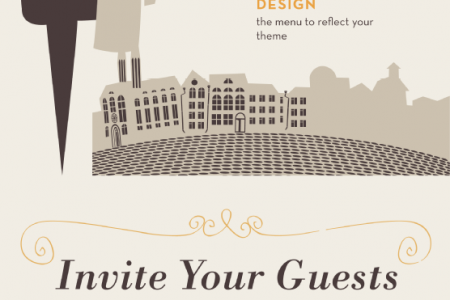How to Plan Your Rehearsal Dinner Infographic