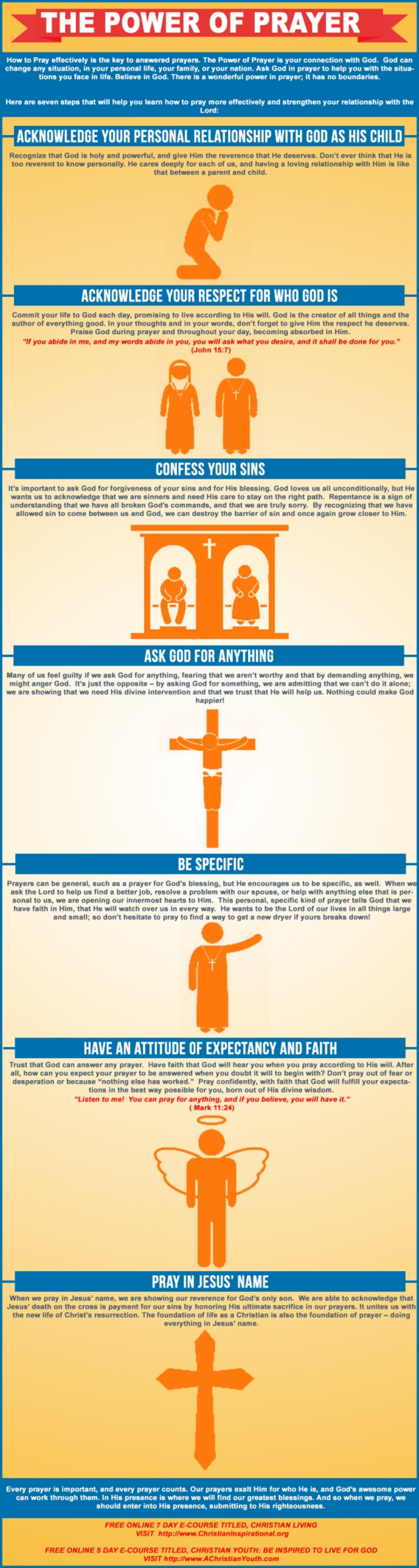 How to Pray Infographic