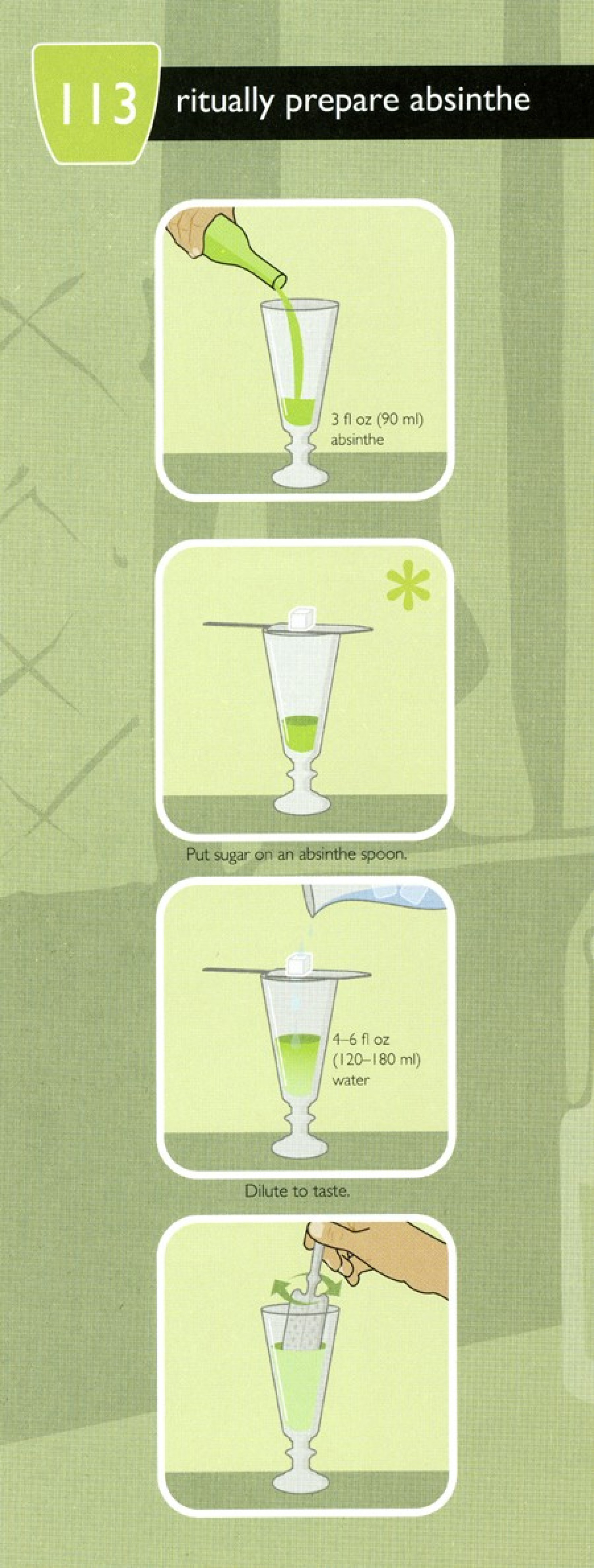 How to Prepare Absinthe Infographic
