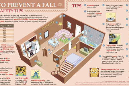 How to Prevent a Fall Infographic