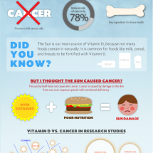 How to Prevent Cancer for Free Infographic