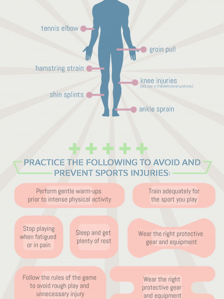 how to avoid athletic injuries Symptoms of sports injuries sports injuries can occur almost anywhere on the  body  preventing sports injuries due to the intensity and frequency of their.