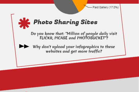 How to promote infographics Infographic