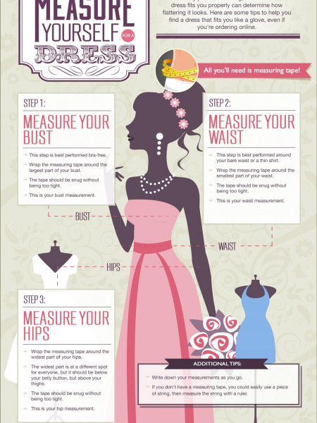 How to Properly Measure Yourself For a  Dress Infographic