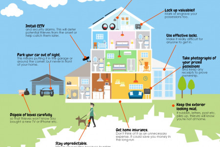 How to Protect Your Home Infographic