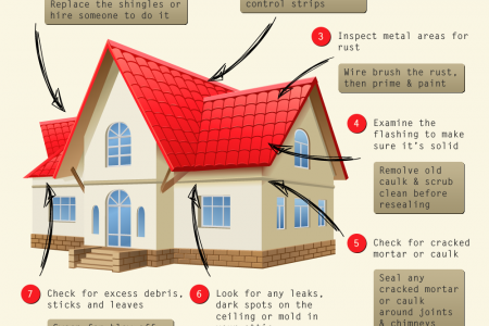 How to Protect Your Roof Infographic
