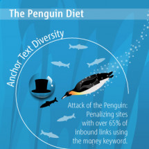 How to Protect Your Site Against Future Google Penguin Updates Infographic