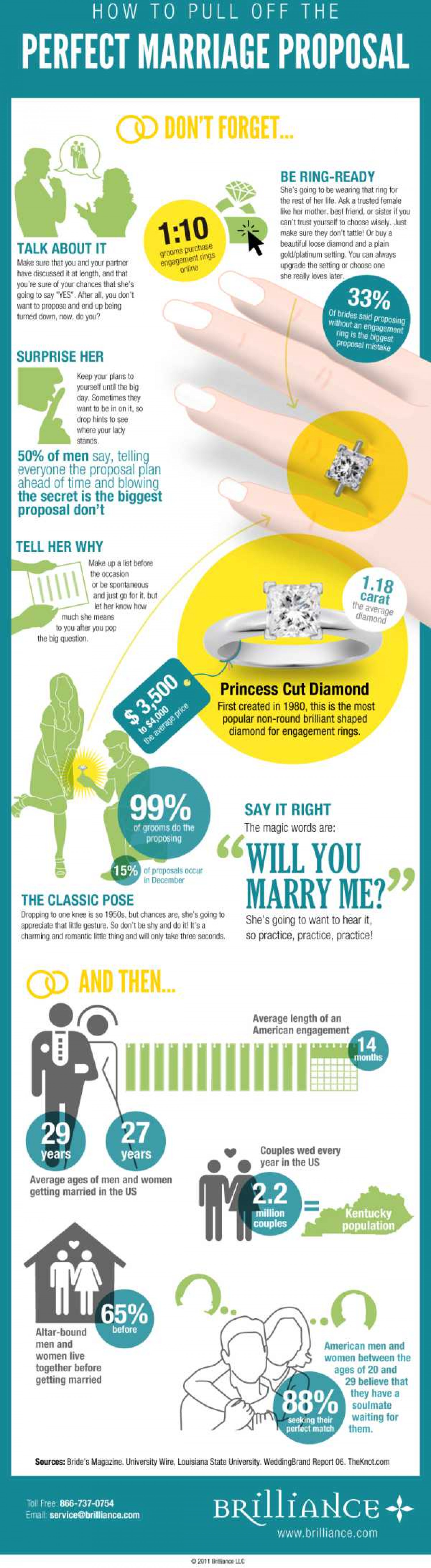 How To Pull Off The Perfect Marriage Proposal Infographic