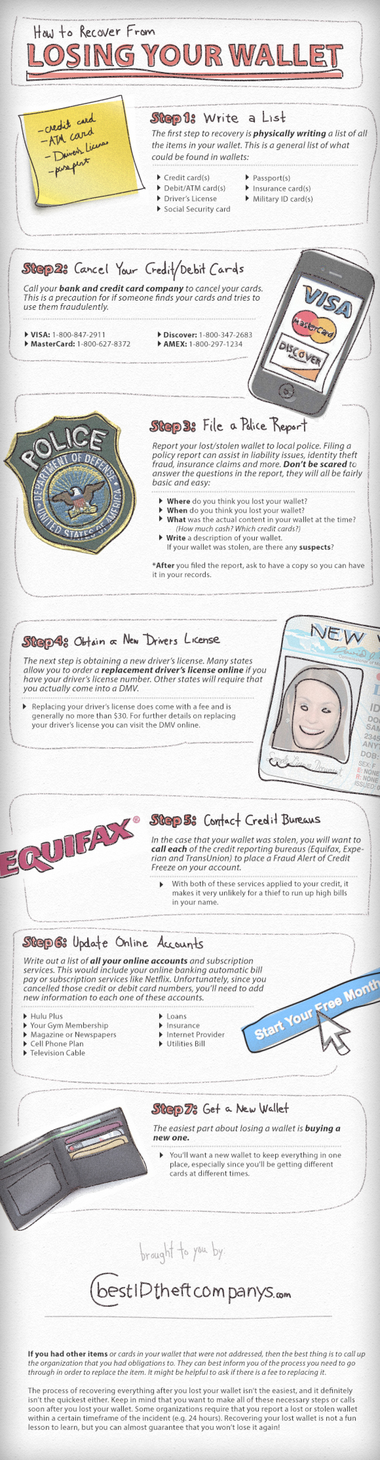 How to Recover From Losing Your Wallet Infographic