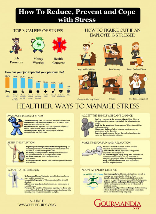 How to Reduce, Prevent and Cope with Stress