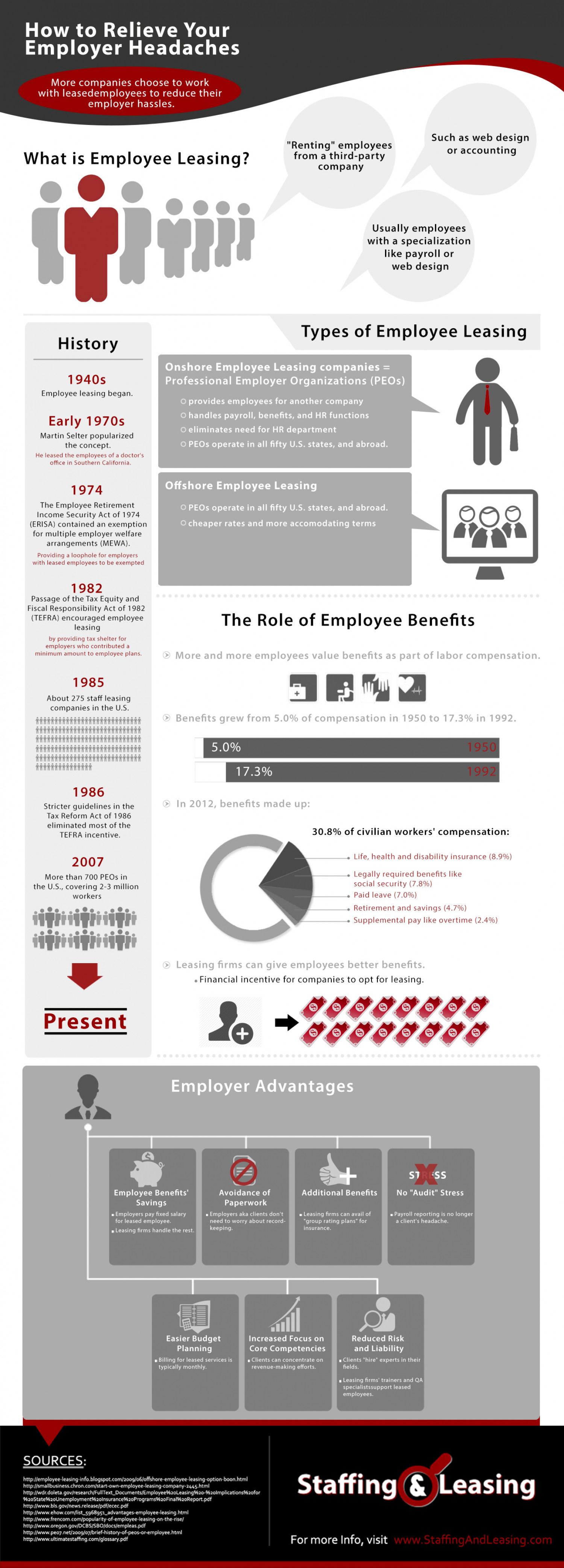 How to Relieve Your Employer Headaches Infographic