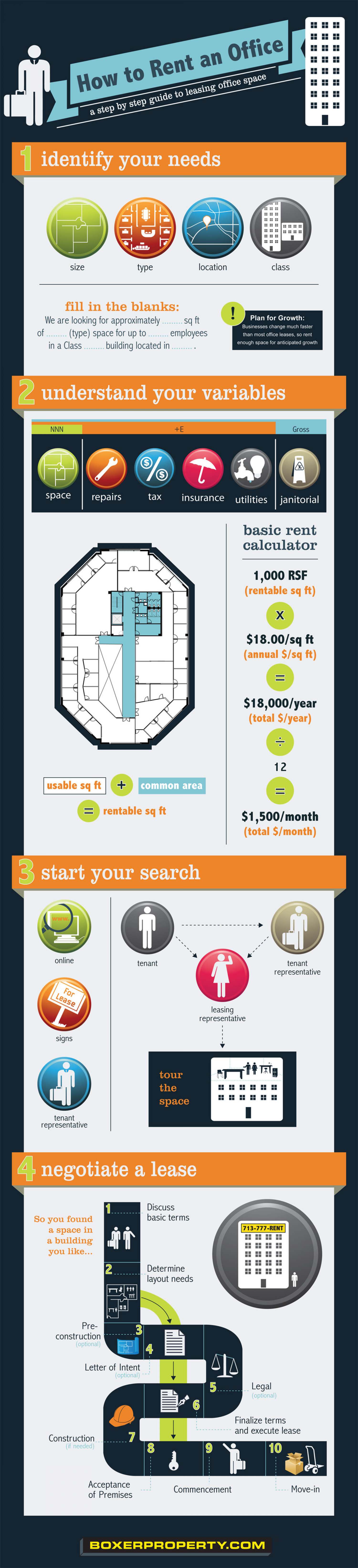 How to Rent an Office Infographic