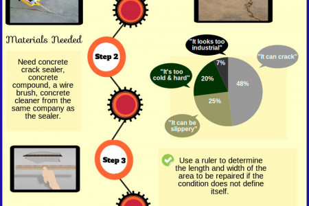 How to Repair a Concrete Floor Infographic