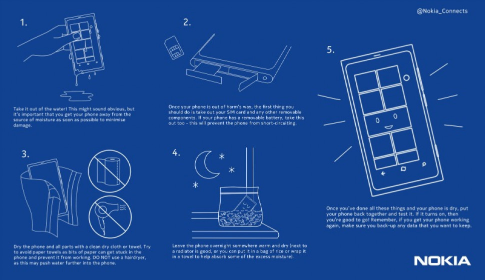 How to Rescue Your Phone Infographic