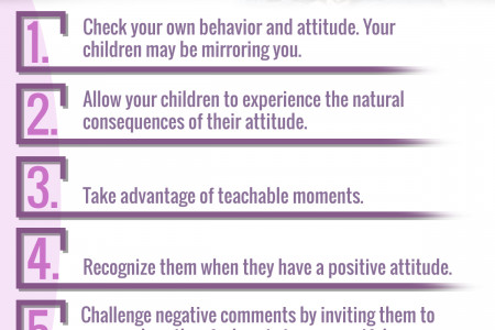 How To Respond To  A Child With A Negative Attitude Infographic