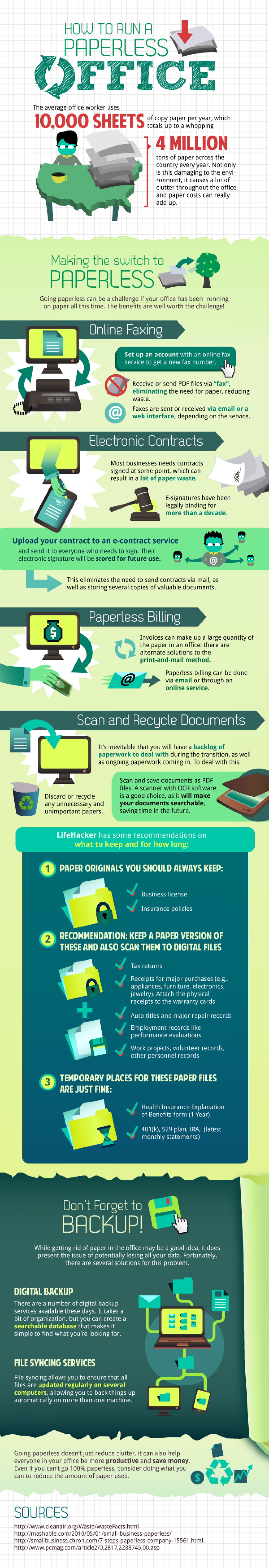 How to Run a Paperless Office Infographic