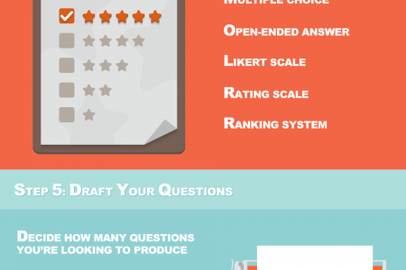 How to Run an Effective Customer Feedback Campaign Infographic