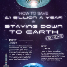 How to Save £1 Billion a Year Staying Down to Earth Infographic
