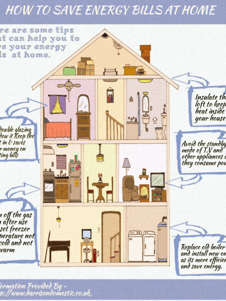 How to save energy bills at home Infographic