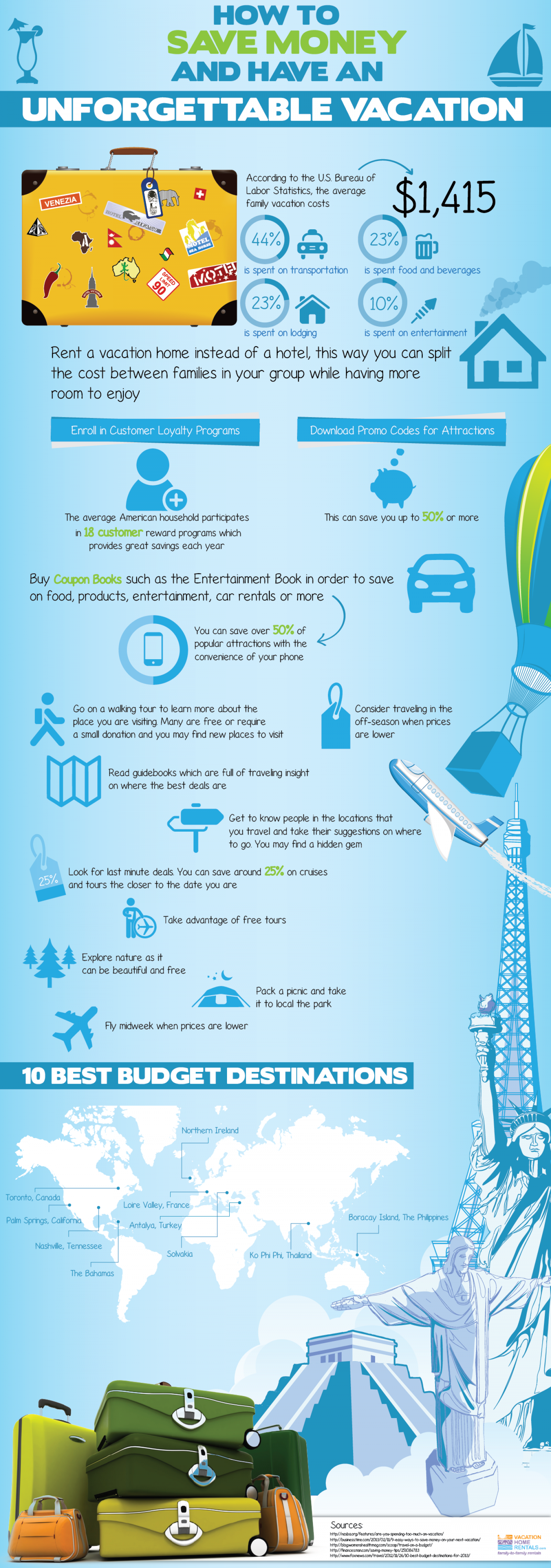 How to Save Money and Have An Unforgettable Vacation Infographic