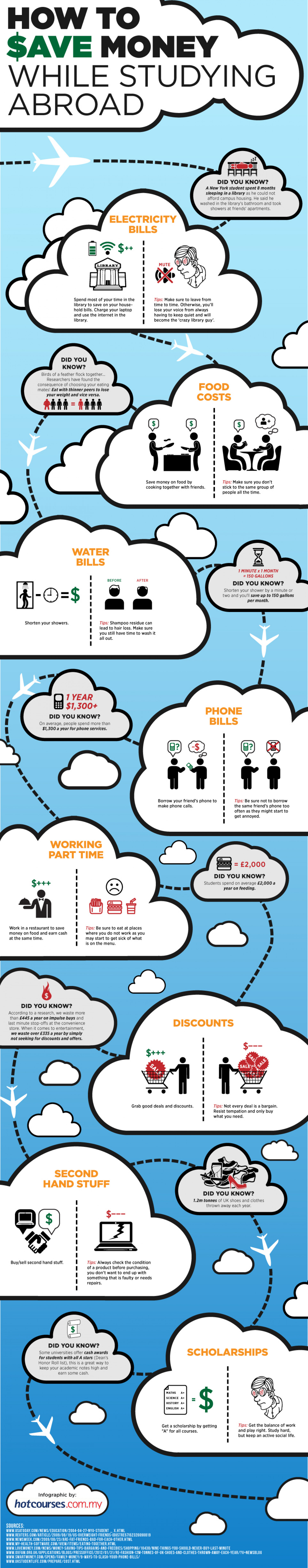 How To Save Money While Studying Abroad Infographic