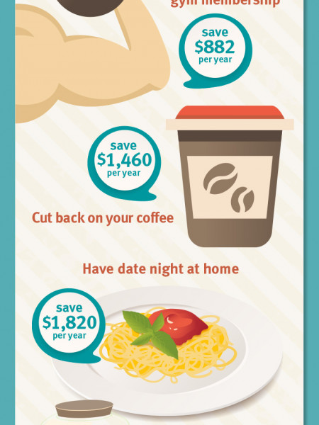 How to Save $19.180 Without Really Trying Infographic