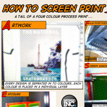 How to screen print on a manual carousel Infographic