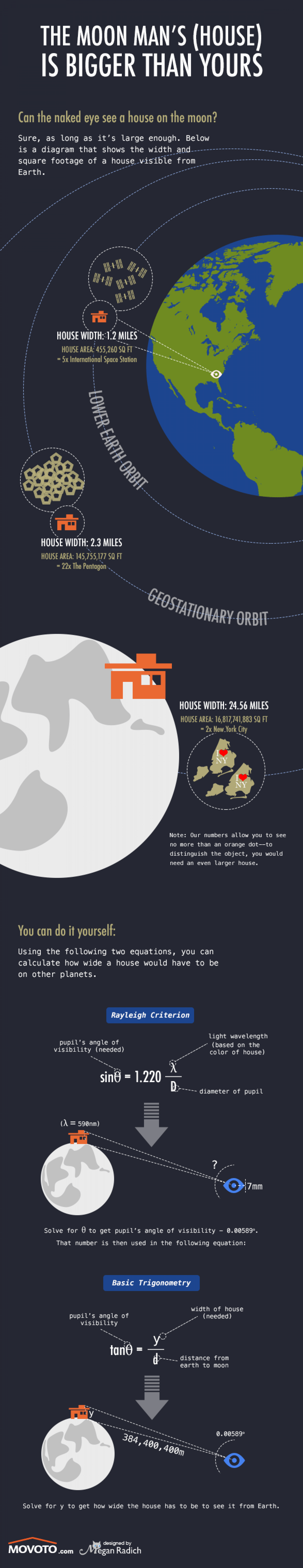 How to See a House on the Moon Infographic