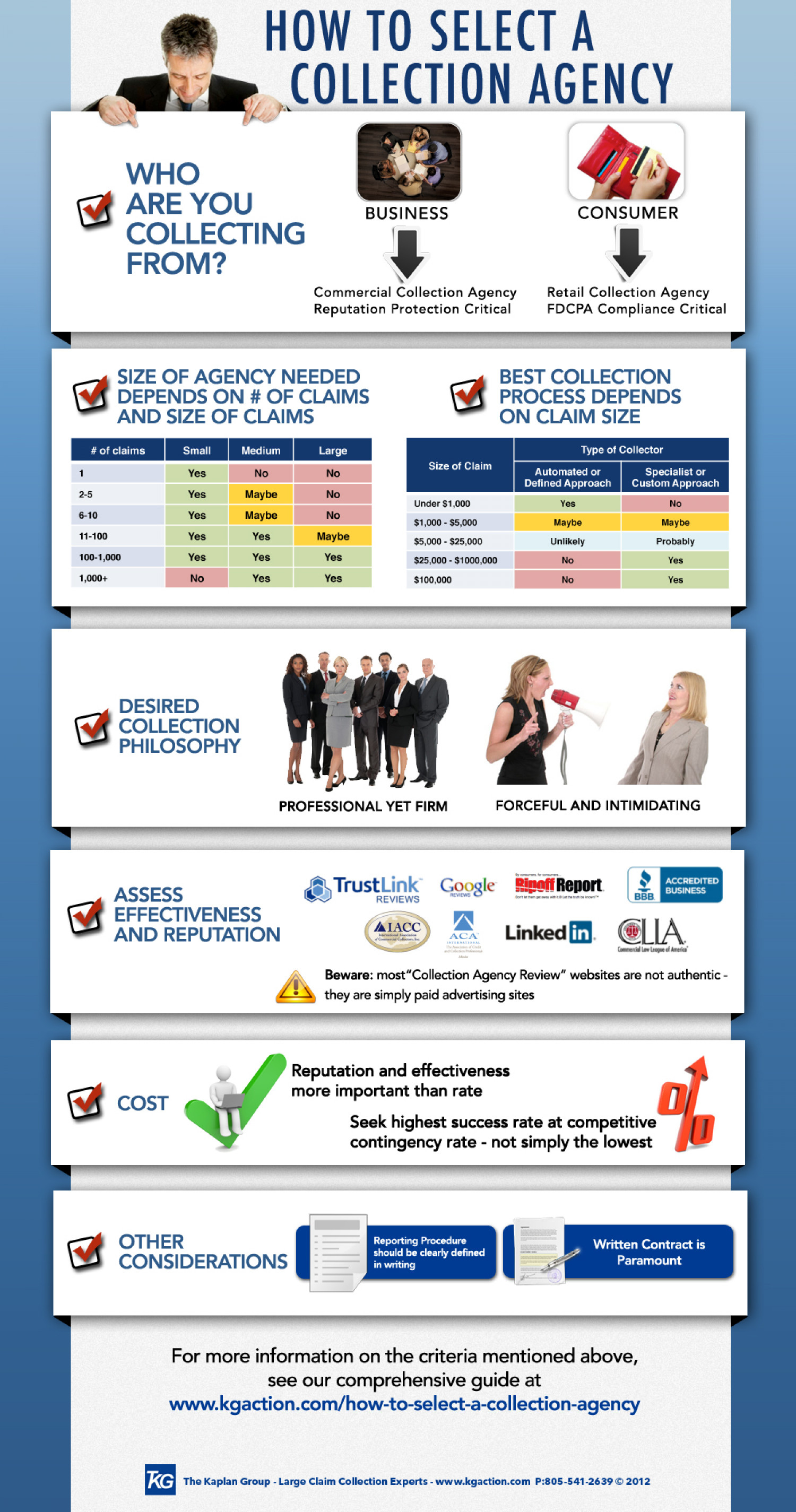 How to Select a Collection Agency Infographic