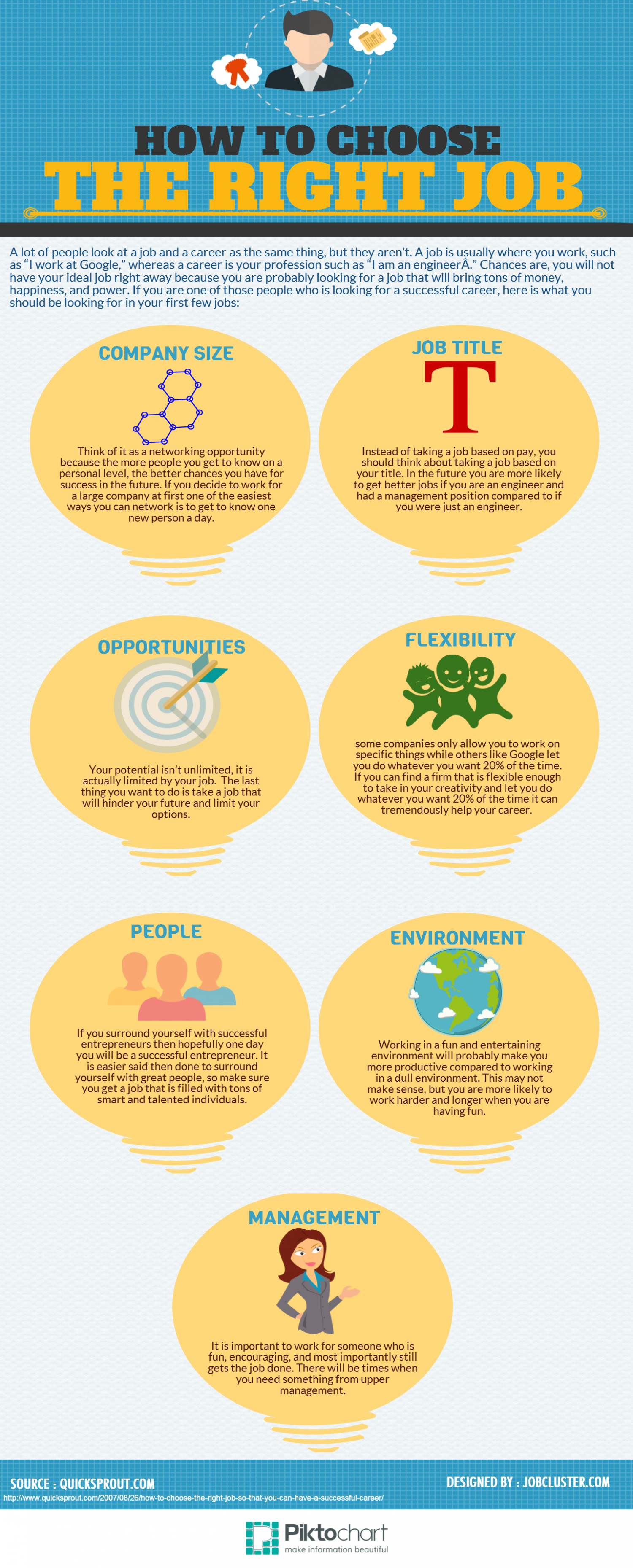 How to Choose The Right Job Infographic