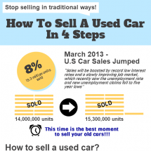 How To Sell A Used Car In 4 Steps Infographic