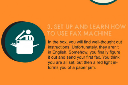 How to Send a Fax the Oldschool Way Infographic