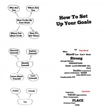 How To Set Up Your Goals Infographic